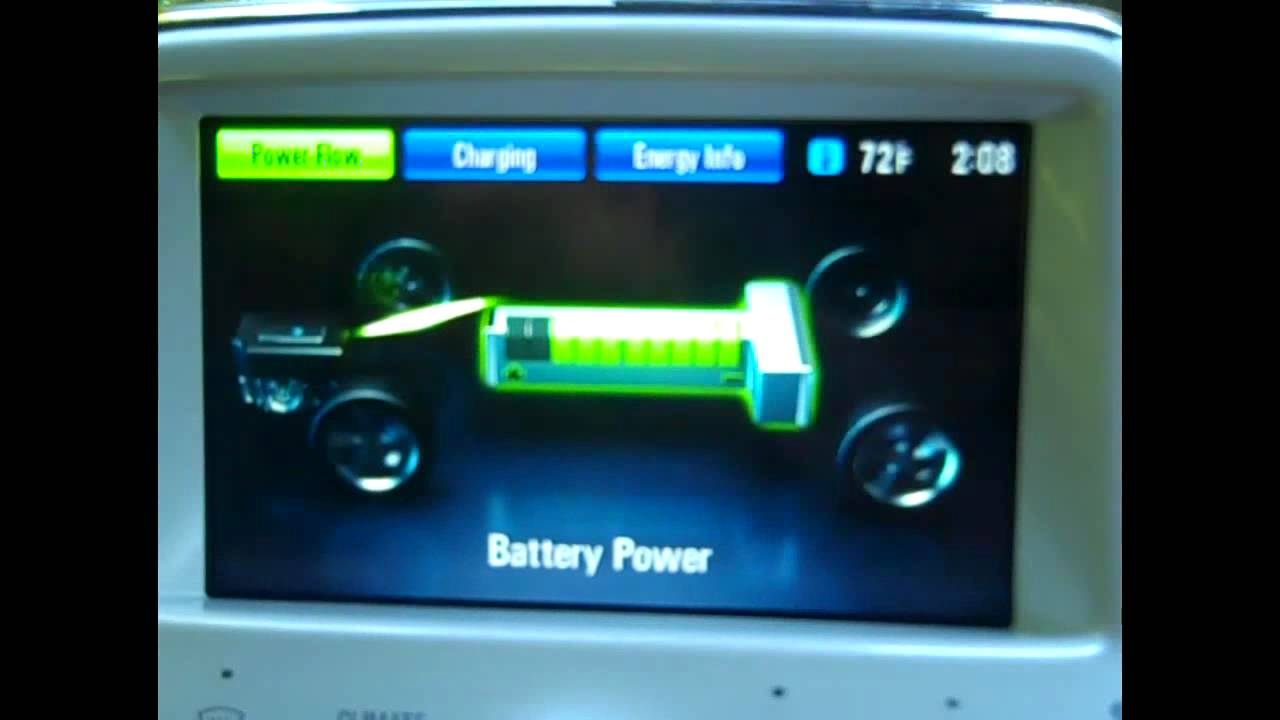 Chevy Volt: Power Flow Battery Monitor