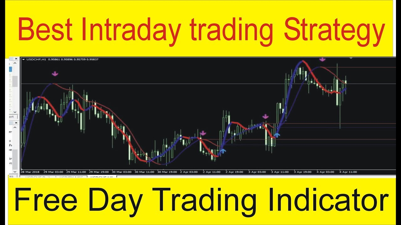 Free profitable forex trading strategy