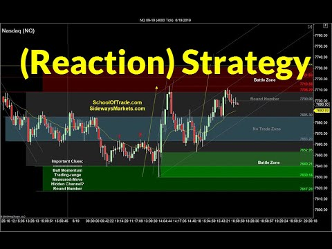 "Trading the ""Reaction"" 