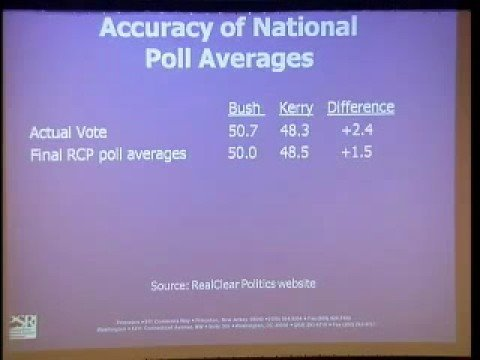 The 2008 Presidential Election: Can the State Polls be Trust
