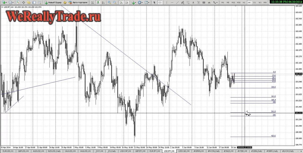 Форум особые форекс форекс прогноз курс рубля