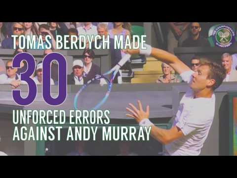 Wimbledon in numbers - Day 11