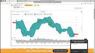 BitScreener ico review TR  Yatırımcılara destek olacak bir proje