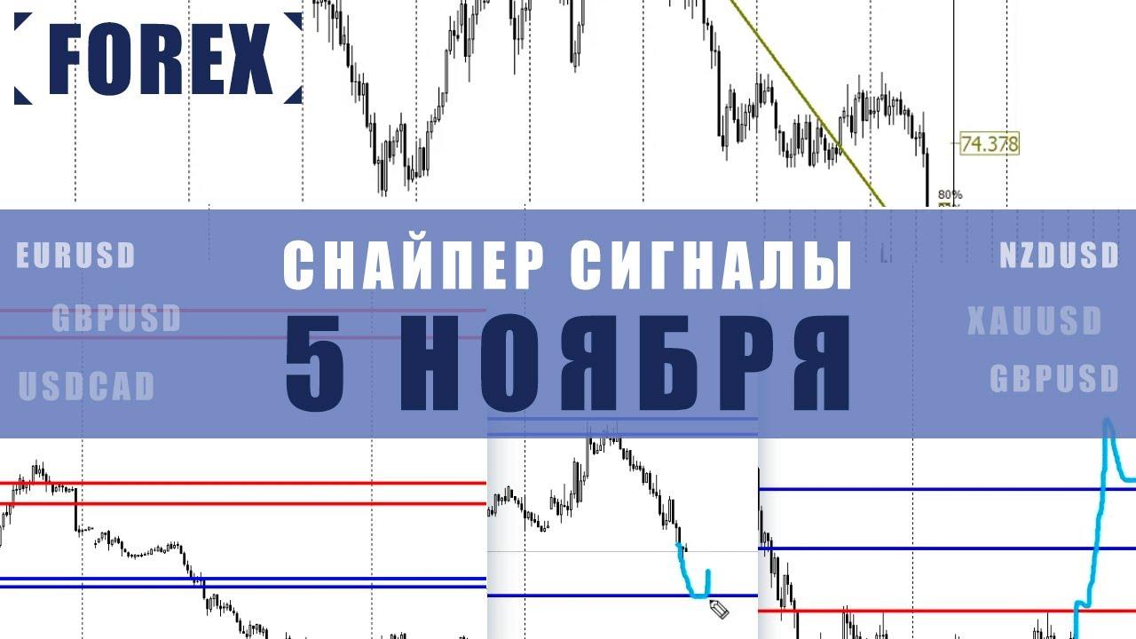 СИГНАЛЫ СНАЙПЕР НА 5 НОЯБРЯ  | Трейдер Антон Ганн