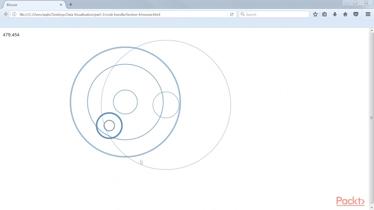 SVG and Interactive Visualization in D3 : Interacting with