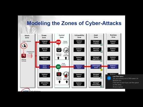 NIST Cybersecurity Framework- Workforce Development Solutions