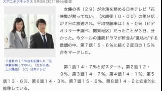 女優の杏(29)が主演を務める日本テレビ「花咲舞が黙ってない」(水...