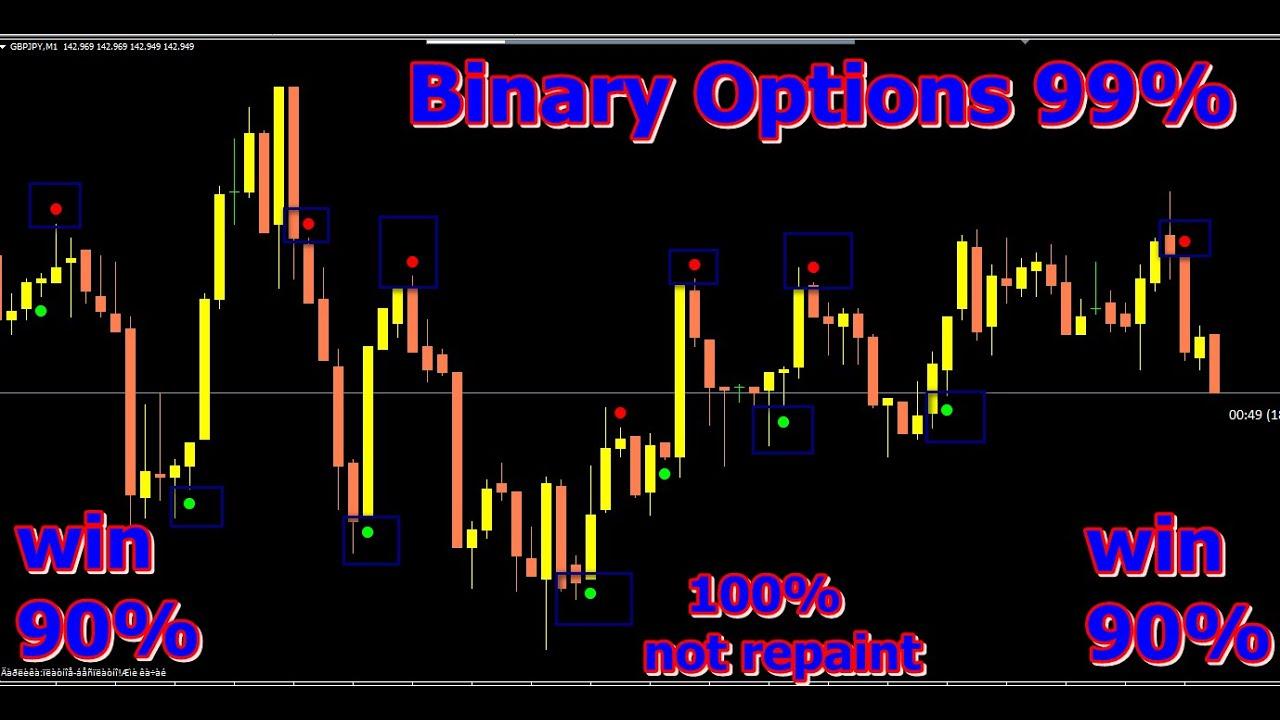 video live trading pe opțiuni binare)