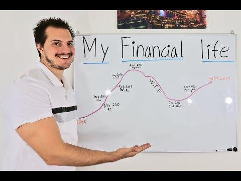My Financial Life (2008-2017)