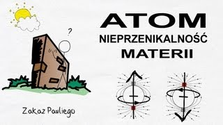 Budowa atomu i nieprzenikalność materii