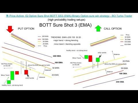 💎 Price Action: IQ Option Sure Shot BOTT SS3 (EMA,MA,SMA,WMA) Binary Option sure win strategy