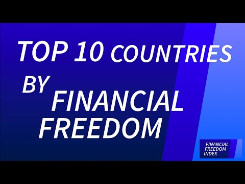 Top 10 Countries with the Highest Financial Freedom (2014/15) - FINANCIAL FREEDOM INDEX
