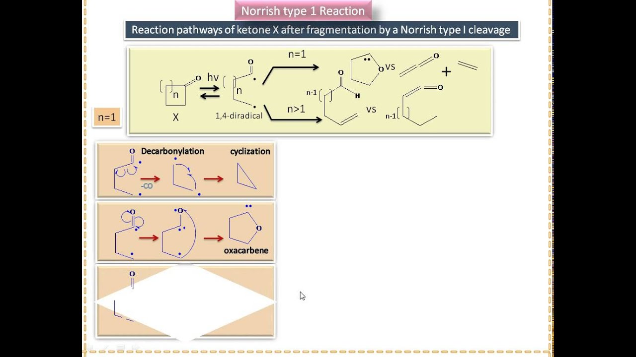 Virtual Textbook of Organic Chemistry