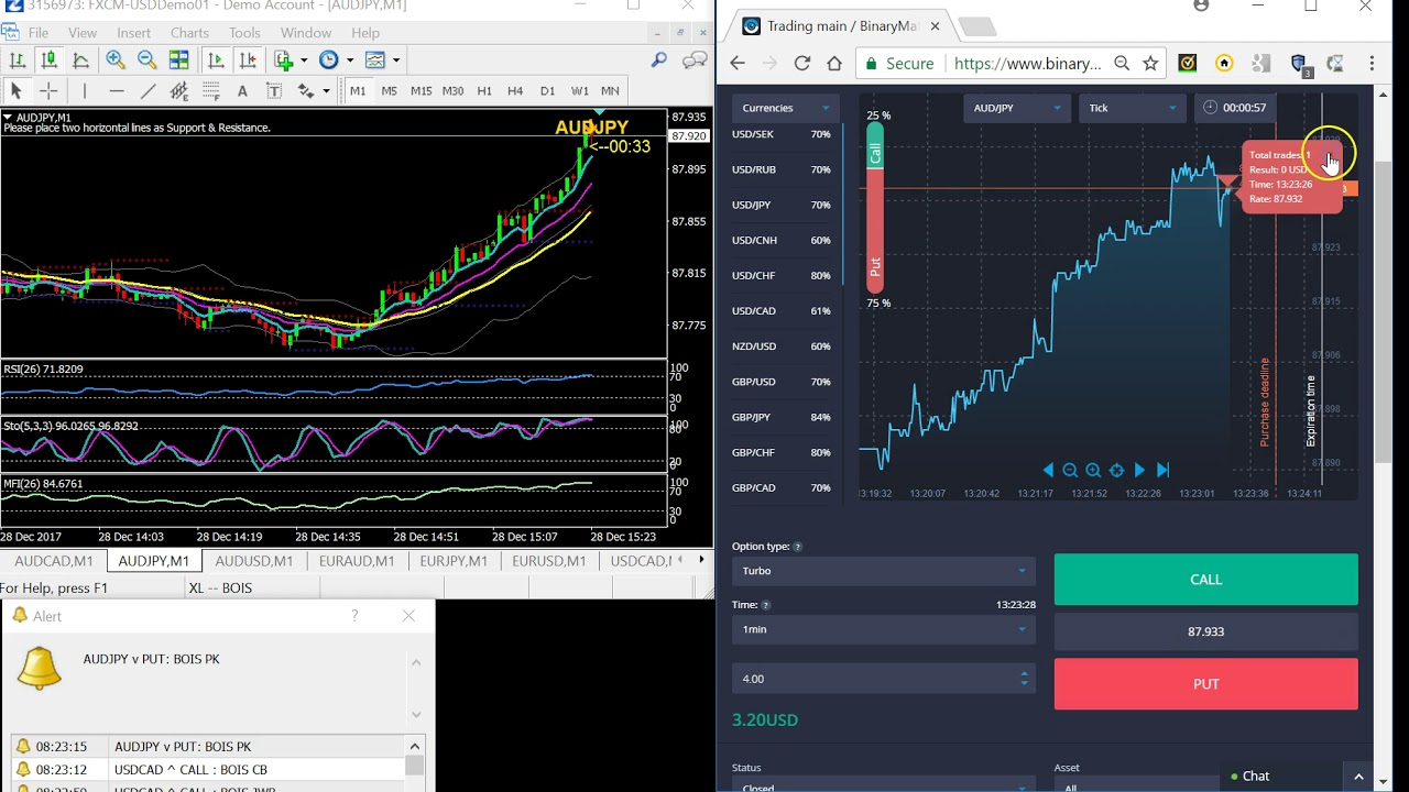 Trading stock option how tools software reviews