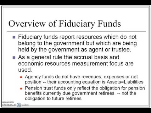 Overview of Fiduciary Funds