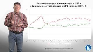 2.5 Спрос и предложение на валютном рынке ч.2