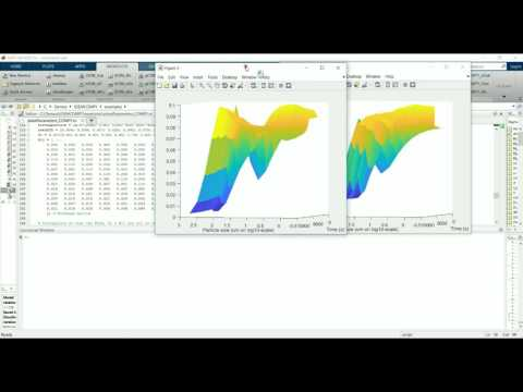 Dynamic Simulation of Mining, Mineral Processing and Extractive Metallurgical Plants