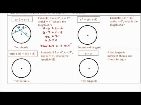 Circles 06 Segment Relationships
