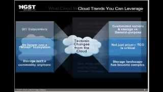 Webinar 1: Build Your Cloud Storage Opportunities 7 26 12