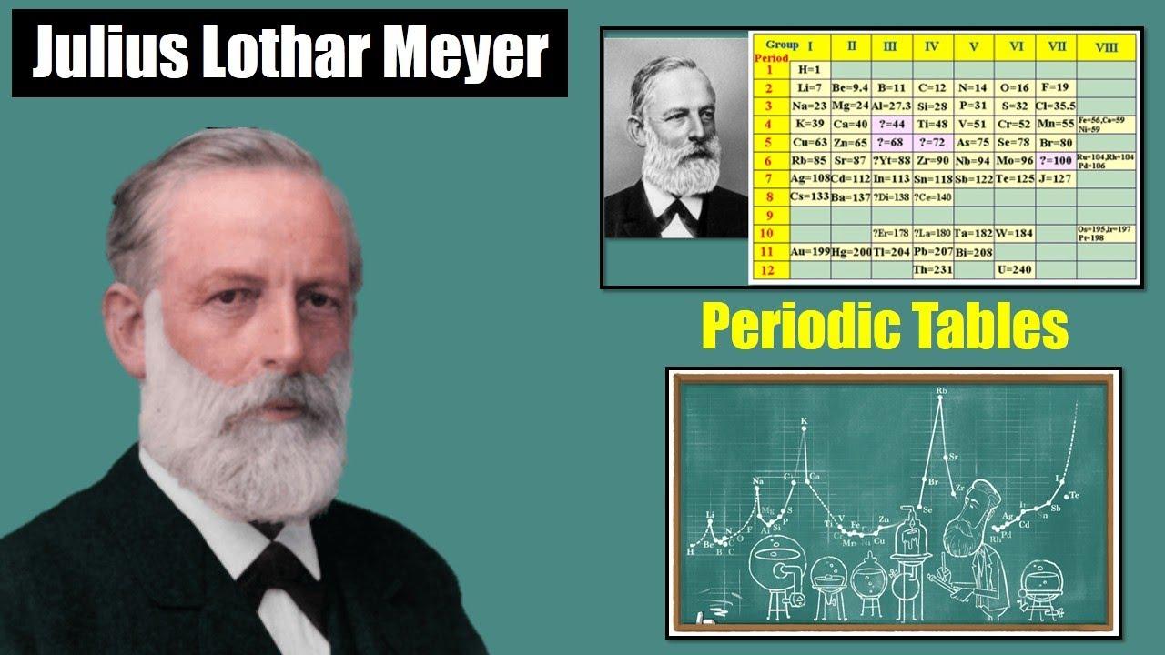 Google Doodle celebrates 190th birthday of periodic table pioneer ...