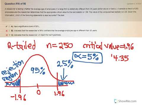 Hypothesis Testing: Understanding Critical Values