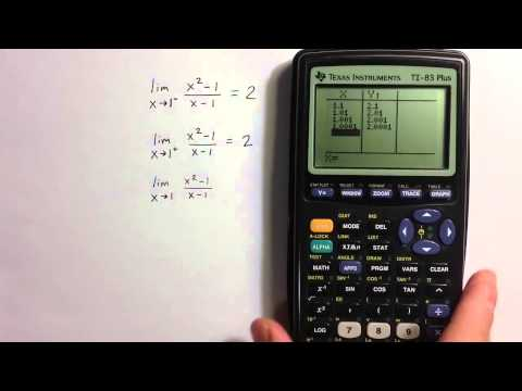 Evaluating Limits with a TI-83