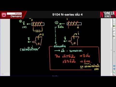 N-Series 9104 แม่เหล็กไฟฟ้า [X-maps]