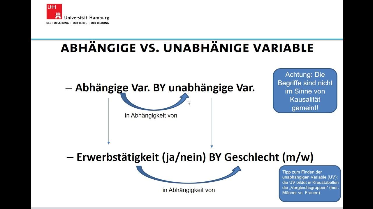 Stata 051 Abhängige Variable Und Unabhängige Variable In