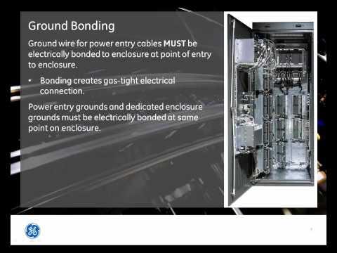 Understanding Equipment Grounding | The Basics