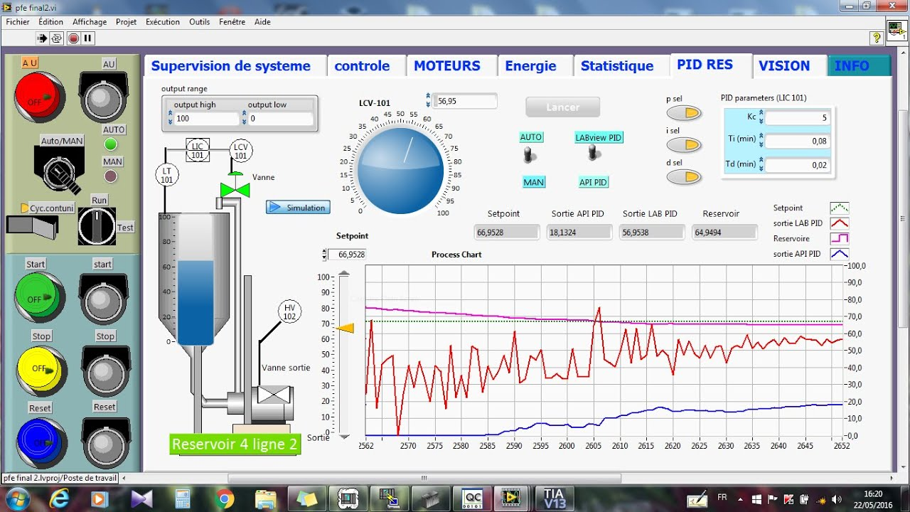 final year electrical engineering Project (labview tia ...