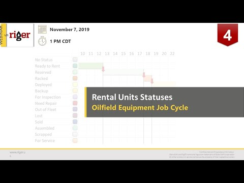 Oilfield Equipment Rental Management Software  | RigER Webinar #44