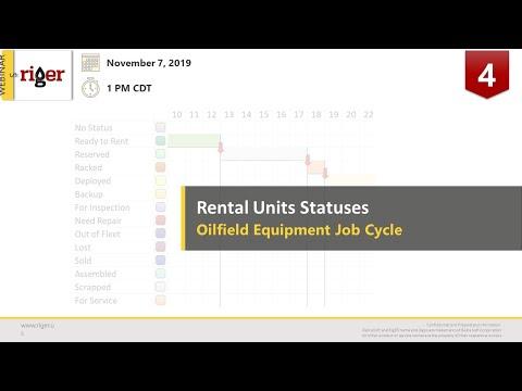 Oilfield Equipment Rental Management Software.