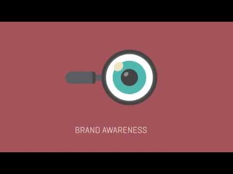 What is an advertising campaign? — núcleo
