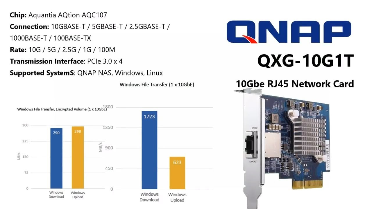 The QNAP QXG-10G1T Cost Effective Upgrade Card for NAS and PC