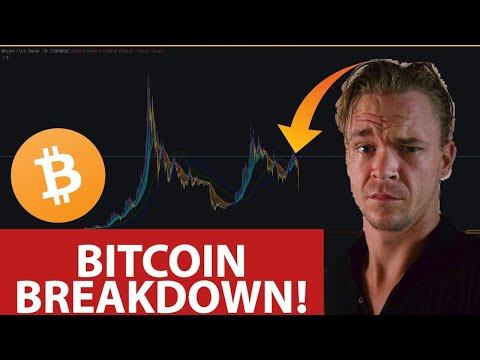 HUGE BITCOIN DROP -TRADING - PANDEMIC FUNDAMENTALS