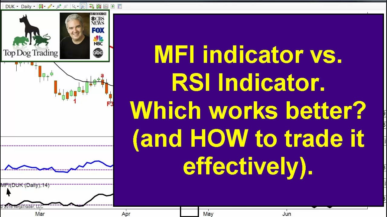 Indicator RSI - Olymp Trade - The online trading and investment platform