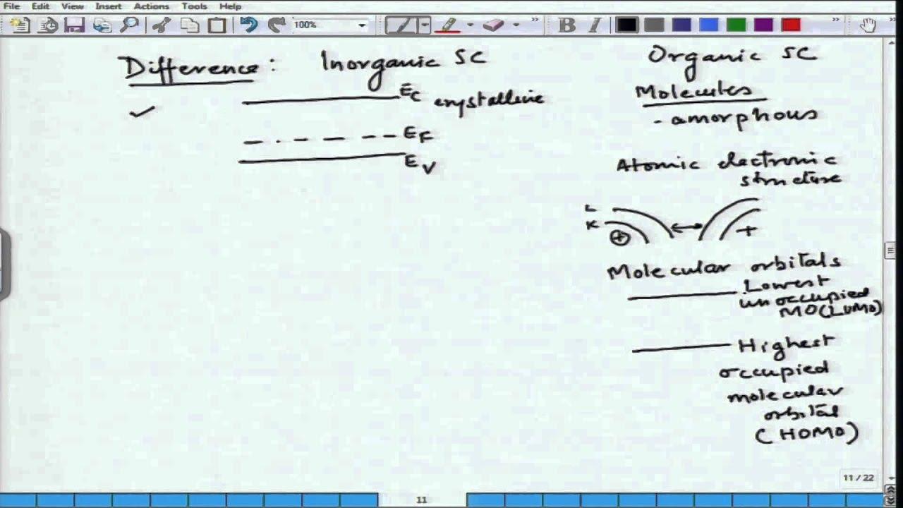 Mod-04 Lec-38 Organic Electronics