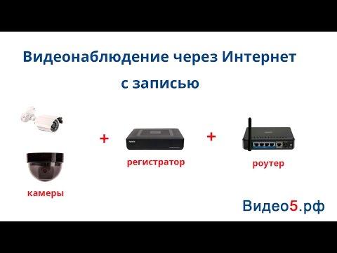 Удаленный просмотр видеонаблюдения с записью
