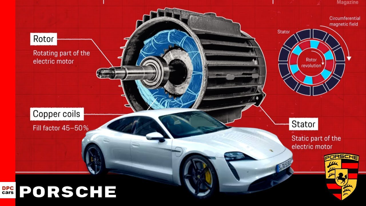 Porsche Taycan Electric Motor Explained Youtube
