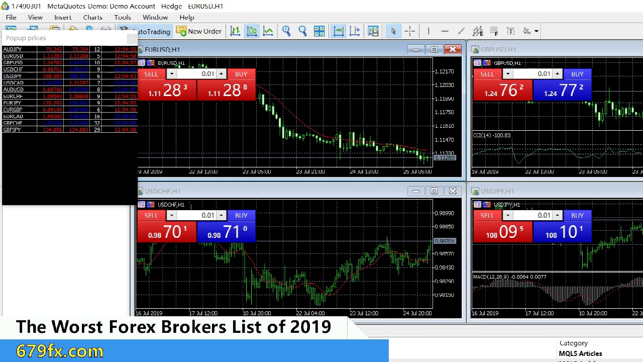 fxtm broker review 2019