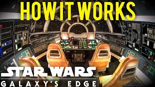 How Millennium Falcon Smugglers Run Works