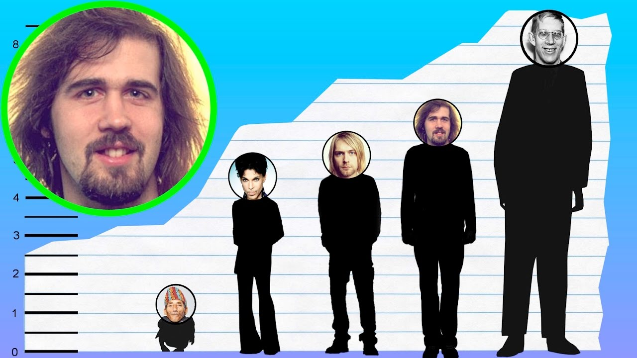 How Tall Is Krist Novoselic Of Nirvana Height Comparison Youtube