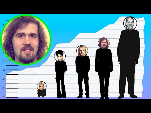 How Tall Is Krist Novoselic of Nirvana? - Height Comparison!