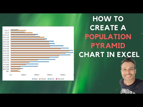 How To Create A Population Pyramid Chart In Excel - Youtube