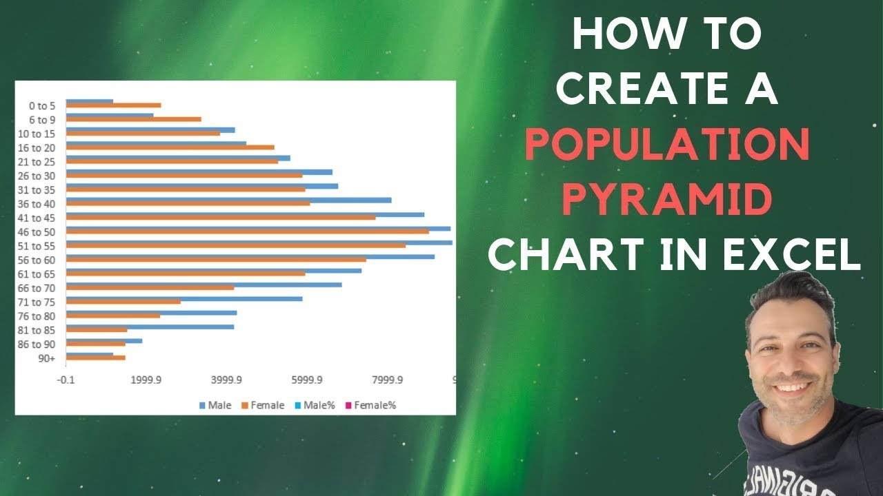 how to create a population pyramid chart in excel