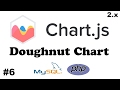 ChartJS 2.x | How to create Doughnut Chart using data from MySQL table and PHP #6