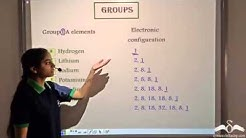 Modern Periodic Table - Groups