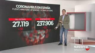 Así evoluciona el coronavirus en Navarra y en España