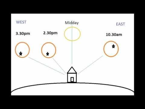 Sunspots Prove Flat Earth? thumbnail