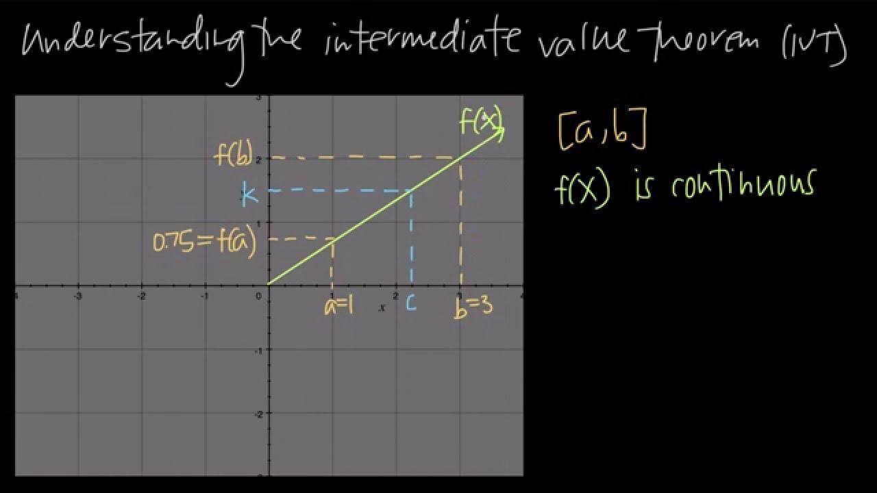 How To Use The Intermediate Value Theorem Kristakingmath Youtube